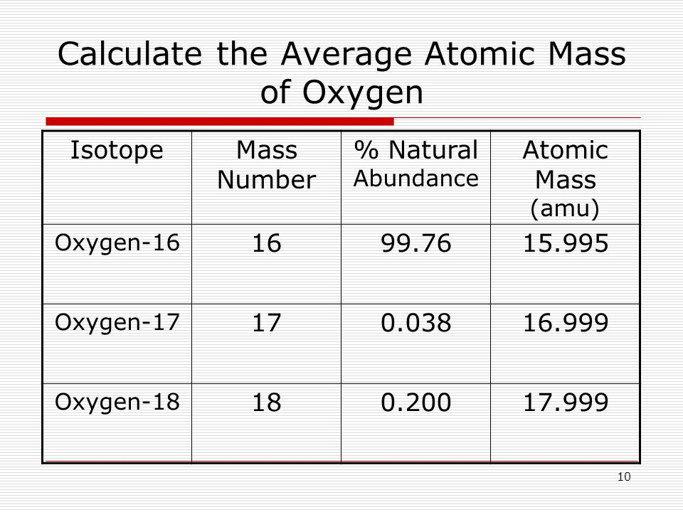 10 Calculate the Average Atomic Mass of Oxygen IsotopeMass Number % Natural Abundance Atomic Mass (amu) Oxygen Oxygen Oxygen