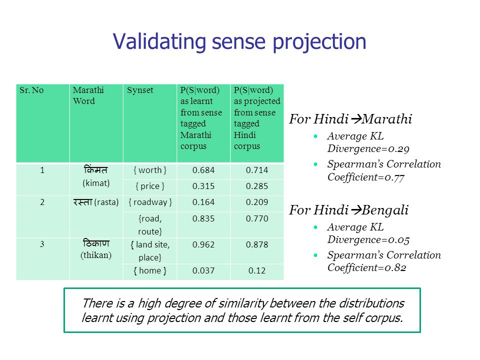 CS460/626 : Natural Language Processing/Speech, NLP and the