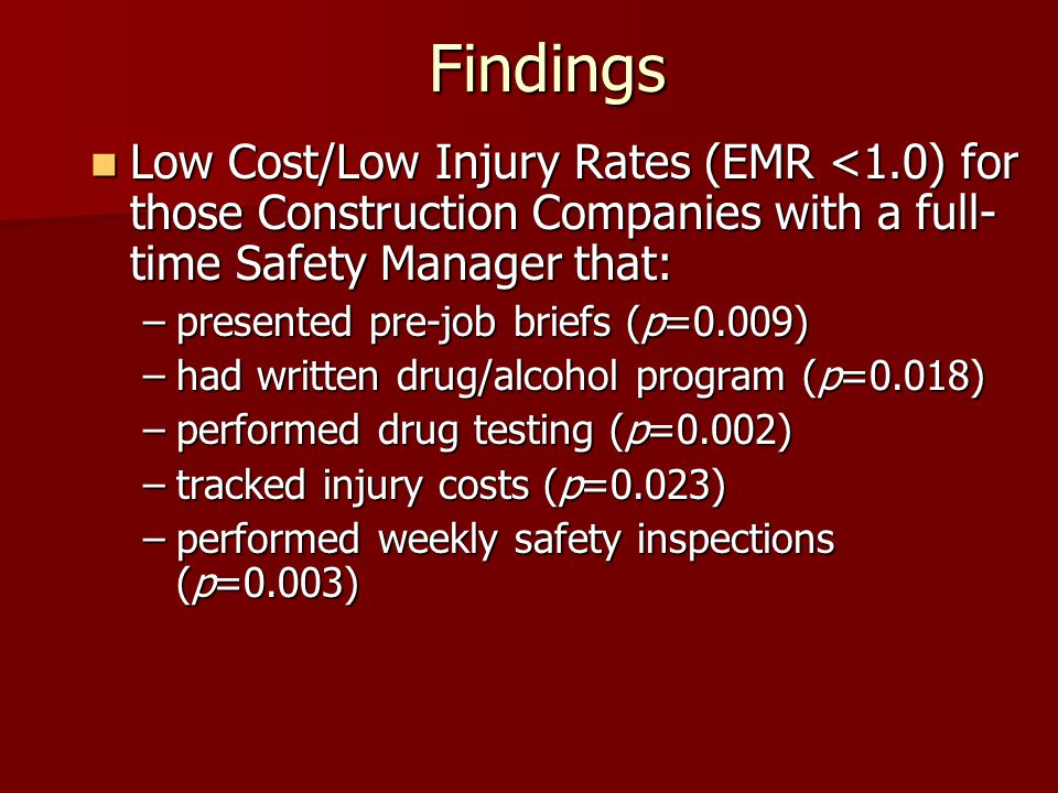 Findings Low Cost/Low Injury Rates (EMR <1.0) for those Construction Companies with a full- time Safety Manager that: Low Cost/Low Injury Rates (EMR <1.0) for those Construction Companies with a full- time Safety Manager that: –presented pre-job briefs (p=0.009) –had written drug/alcohol program (p=0.018) –performed drug testing (p=0.002) –tracked injury costs (p=0.023) –performed weekly safety inspections (p=0.003)