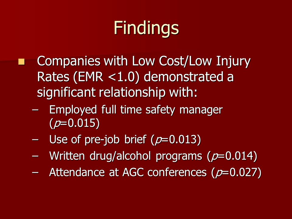 Findings Companies with Low Cost/Low Injury Rates (EMR <1.0) demonstrated a significant relationship with: Companies with Low Cost/Low Injury Rates (EMR <1.0) demonstrated a significant relationship with: –Employed full time safety manager (p=0.015) –Use of pre-job brief (p=0.013) –Written drug/alcohol programs (p=0.014) –Attendance at AGC conferences (p=0.027)