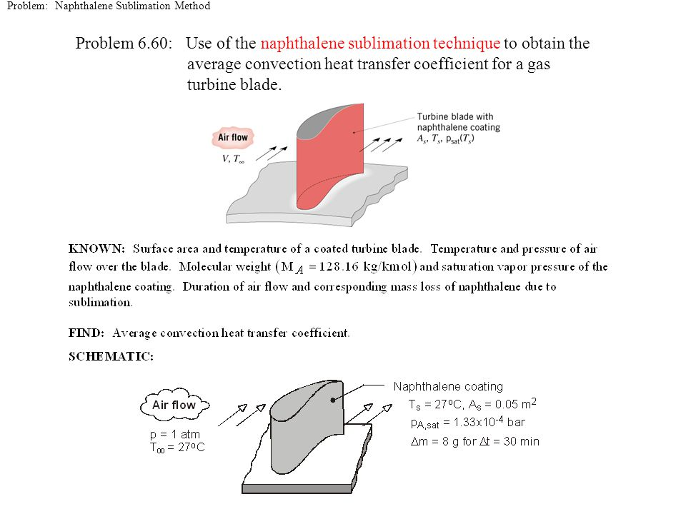 Problem: Naphthalene Sublimation Method Problem 6.60: Use of the naphthalene sublimation technique to obtain the average convection heat transfer coefficient for a gas turbine blade.