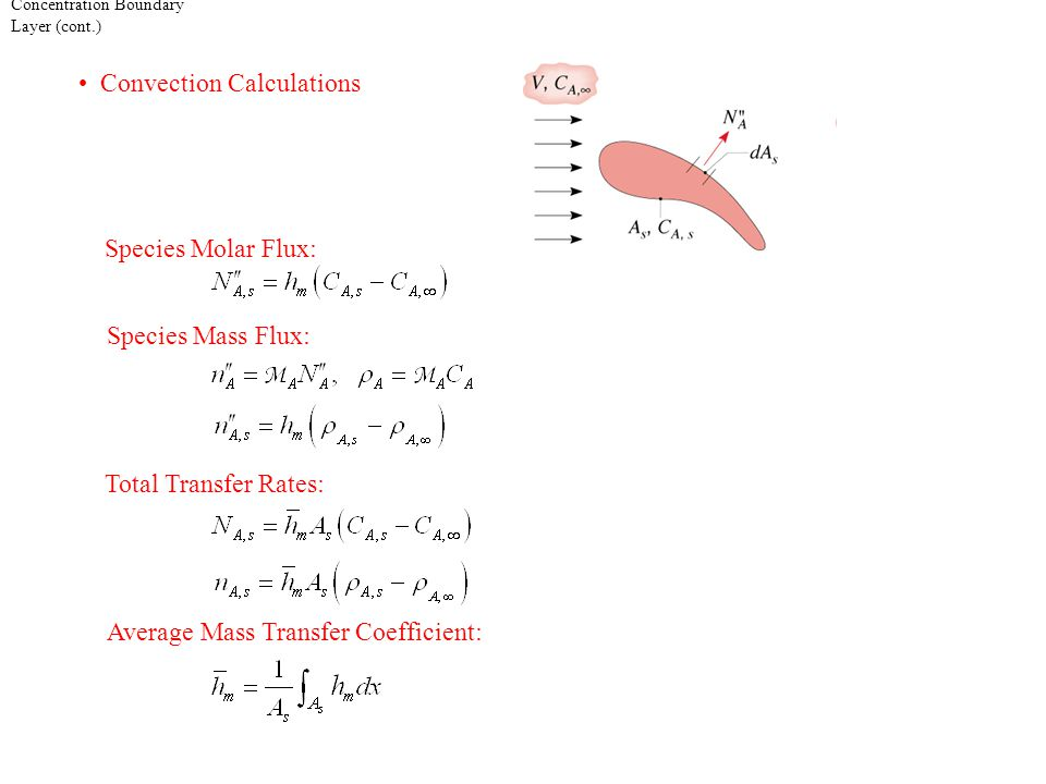 Concentration Boundary Layer (cont.) Convection Calculations Species Molar Flux: Species Mass Flux: Total Transfer Rates: Average Mass Transfer Coefficient: