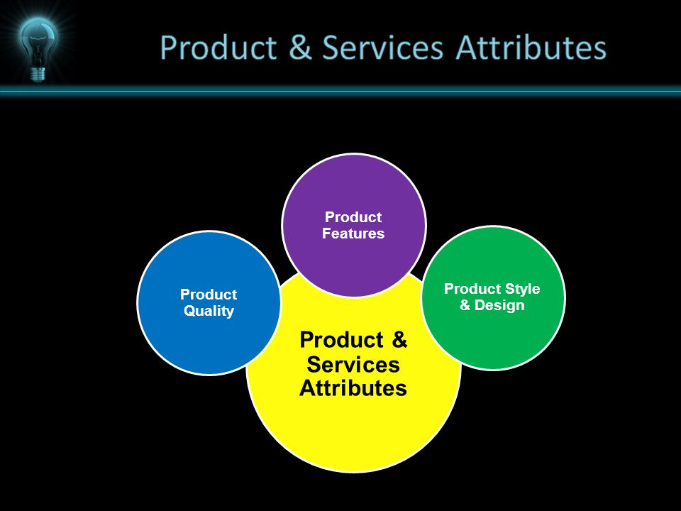 Product & Services Attributes Product Features Product Style & Design Product Quality