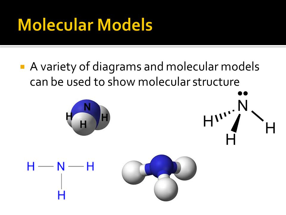  A variety of diagrams and molecular models can be used to show molecular structure