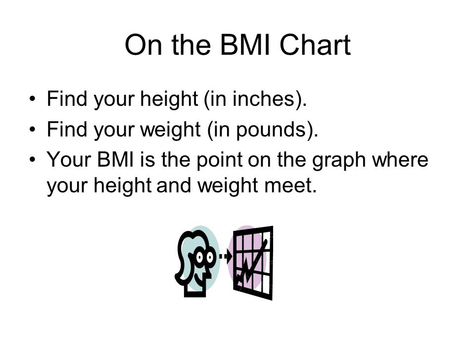 On the BMI Chart Find your height (in inches). Find your weight (in pounds).