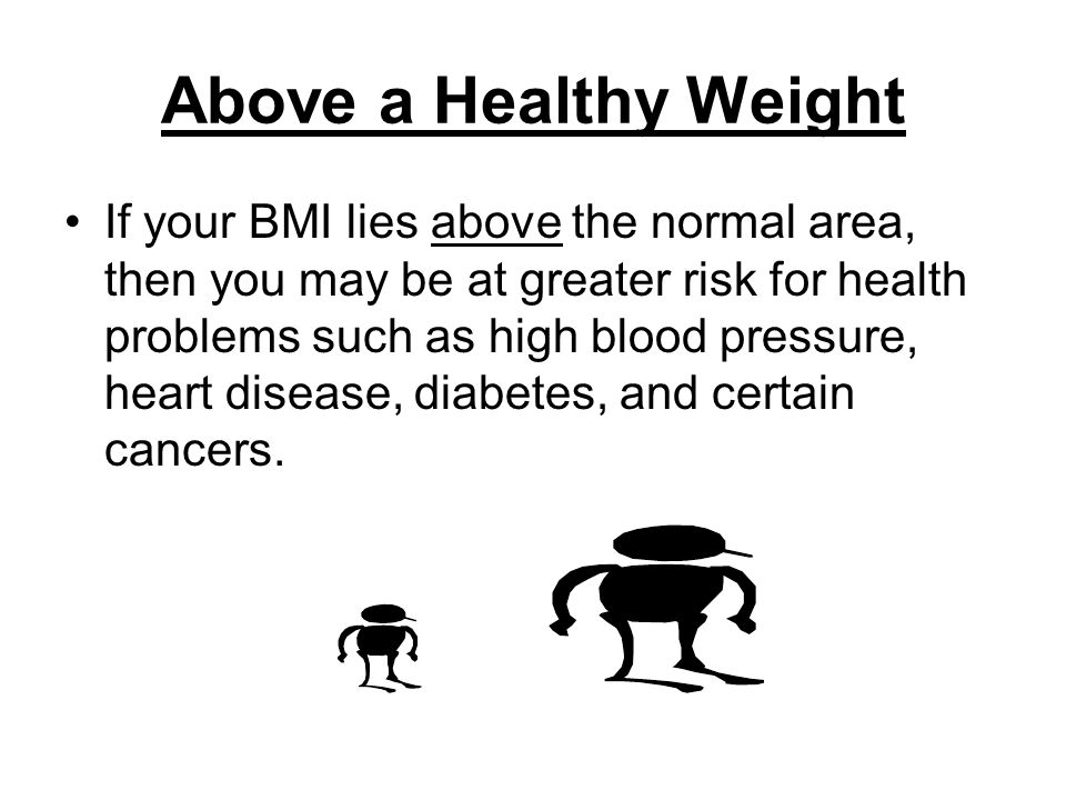 Above a Healthy Weight If your BMI lies above the normal area, then you may be at greater risk for health problems such as high blood pressure, heart disease, diabetes, and certain cancers.
