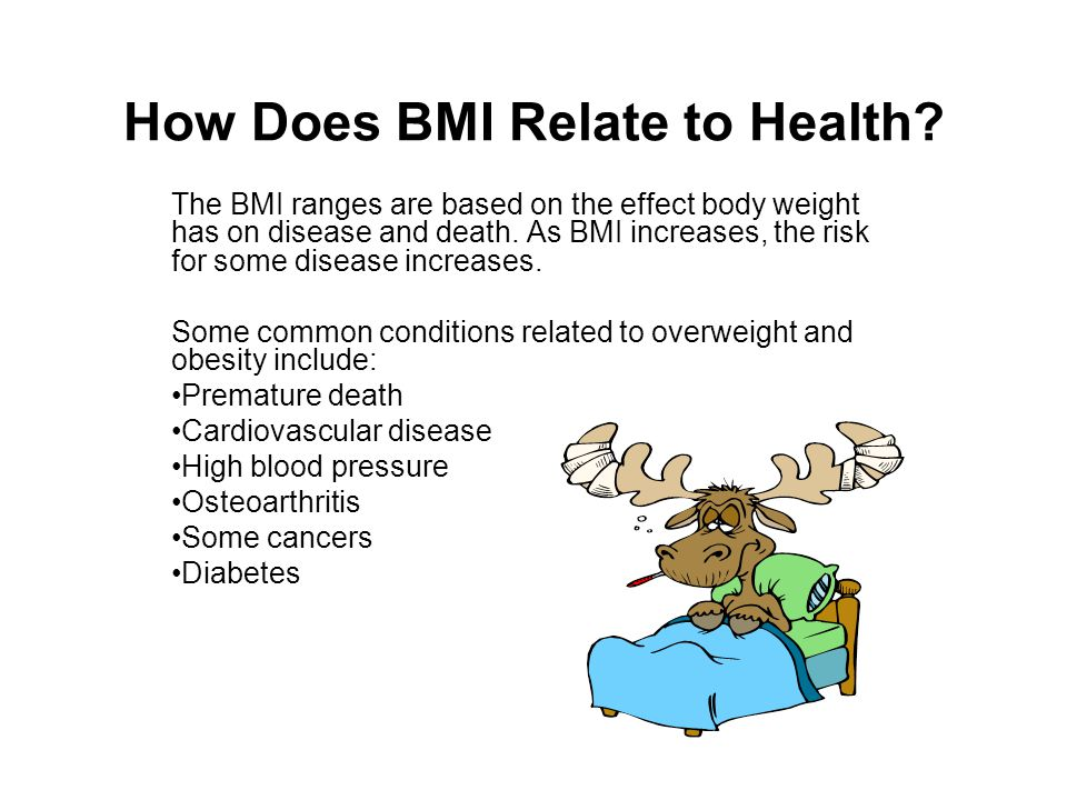 How Does BMI Relate to Health.