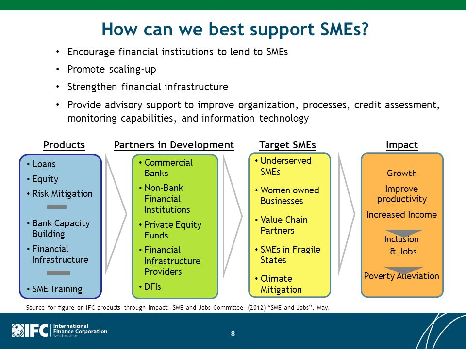 The Role of Small and Medium Enterprises in Job Creation Nigel Twose Director Development Impact Department. - ppt download - 웹