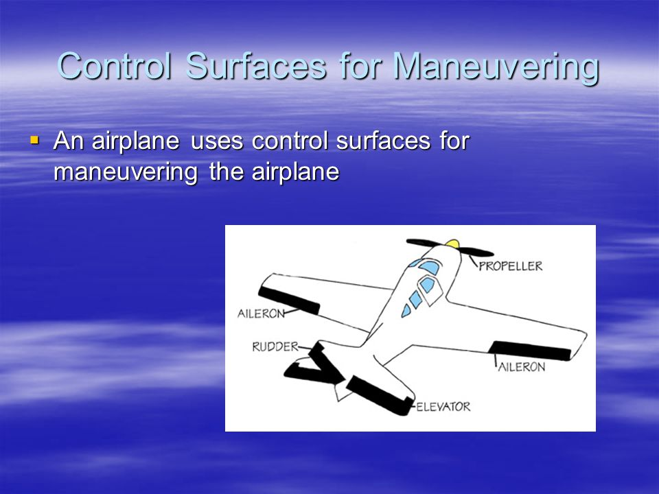 Control Surfaces for Maneuvering  An airplane uses control surfaces for maneuvering the airplane