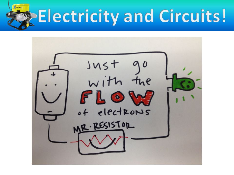 Electrical Energy 101. Spend time mastering and practicing the ...