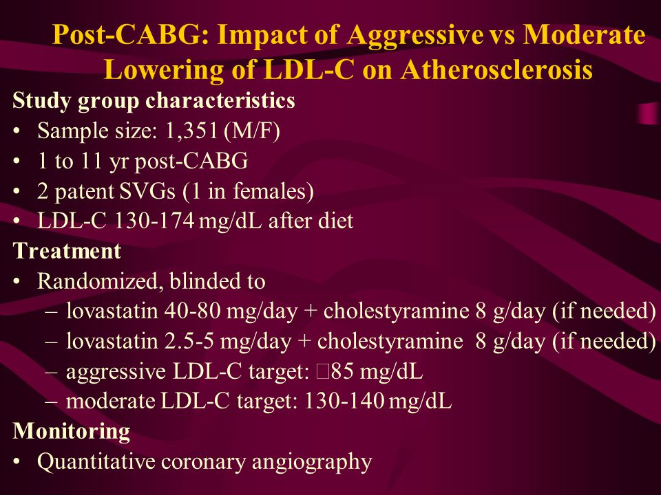Post-CABG: Impact of Aggressive vs Moderate Lowering of LDL-C on Atherosclerosis Study group characteristics Sample size: 1,351 (M/F) 1 to 11 yr post-CABG 2 patent SVGs (1 in females) LDL-C mg/dL after diet Treatment Randomized, blinded to –lovastatin mg/day + cholestyramine 8 g/day (if needed) –lovastatin mg/day + cholestyramine 8 g/day (if needed) –aggressive LDL-C target:  85 mg/dL –moderate LDL-C target: mg/dL Monitoring Quantitative coronary angiography