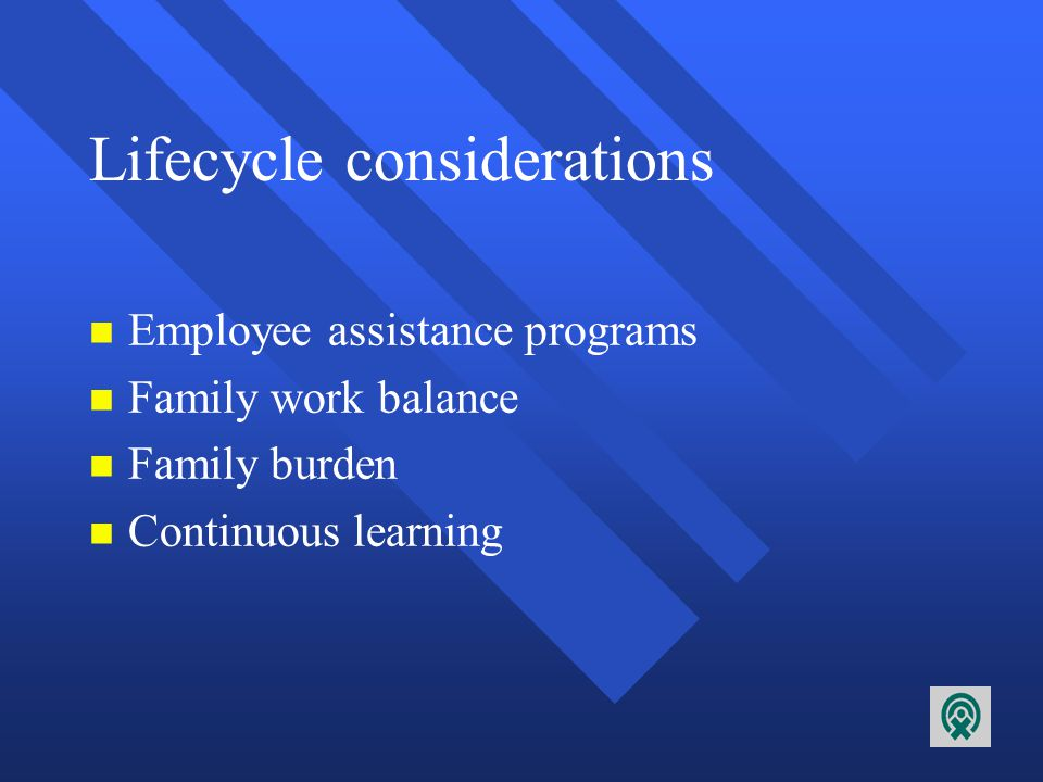 Health Considerations in Canadian Workplaces 1.Physical 2.Psychosocial - Emotional, mental, social, spiritual, intellectual