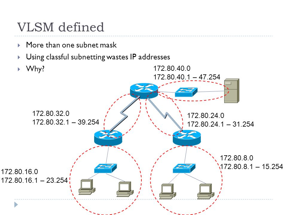 variable length subnet mask to further For vlsm (variable length subnet mask), assume you need (for whatever reason) multiple subnets from one assigned subnet you may be given all of 1921681/24, but have to break it down into 5 subnets 1 subnet needing 100 hosts.