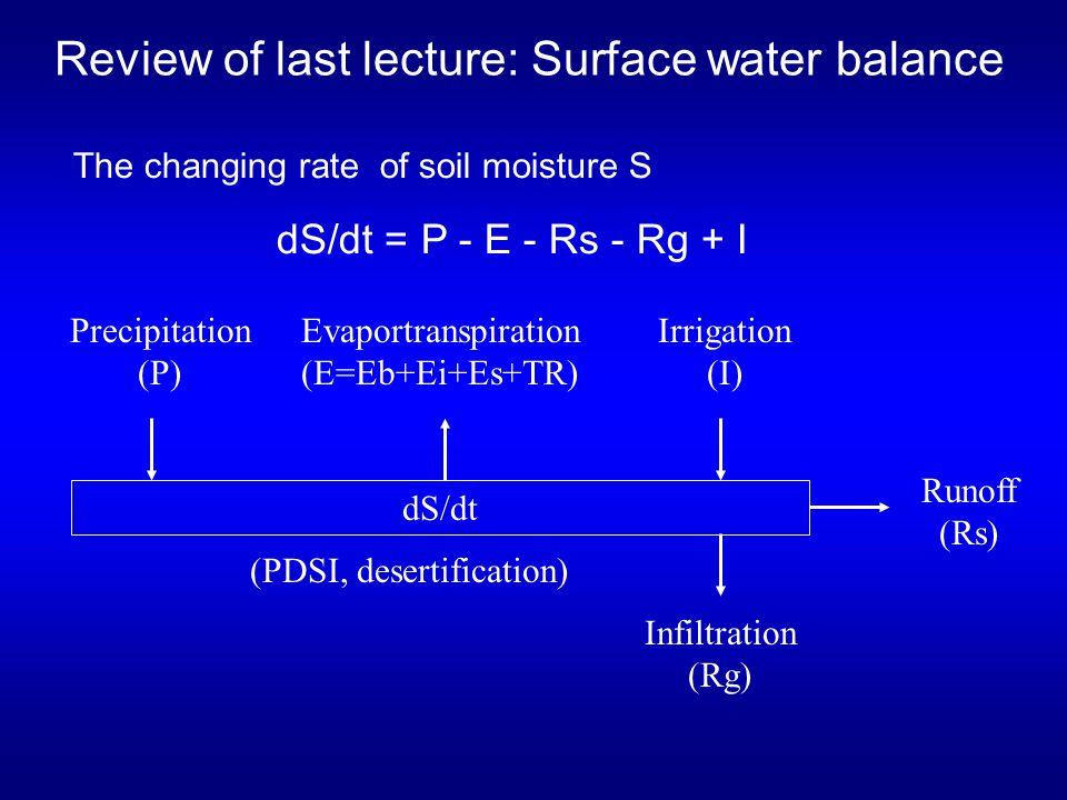 Review of last lecture: Surface water balance dS/dt Precipitation (P) Evaportranspiration (E=Eb+Ei+Es+TR) Runoff (Rs) Irrigation (I) Infiltration (Rg) The changing rate of soil moisture S dS/dt = P - E - Rs - Rg + I (PDSI, desertification)