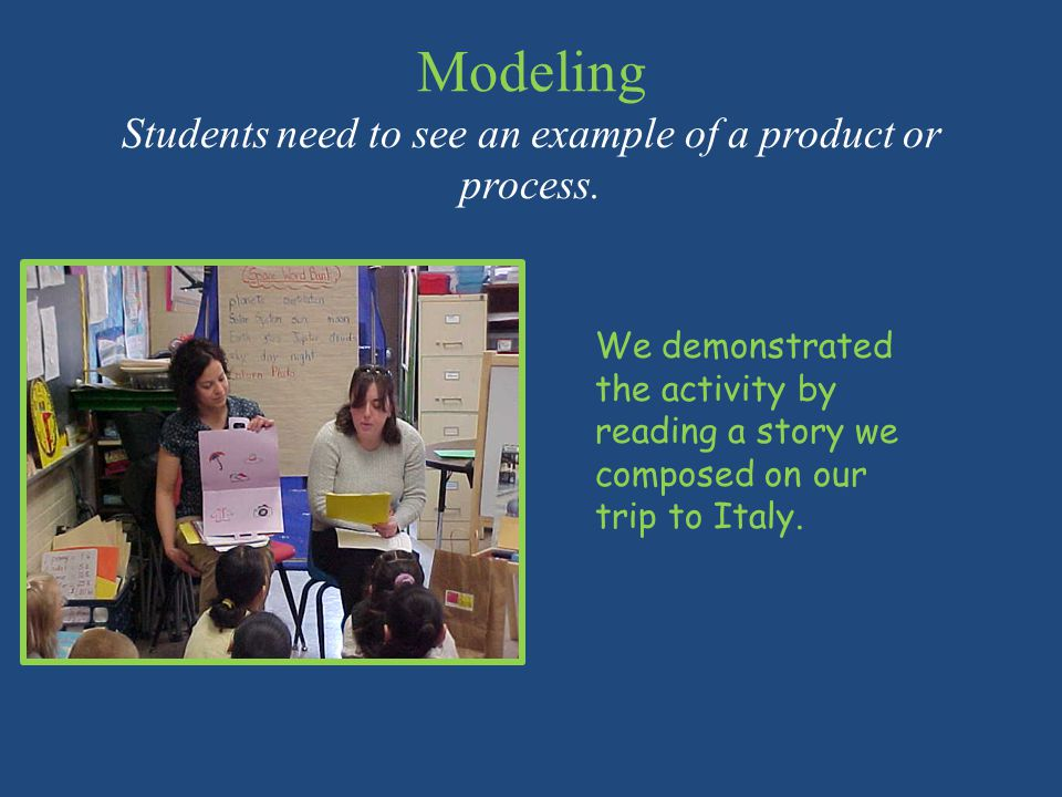 Modeling Students need to see an example of a product or process.