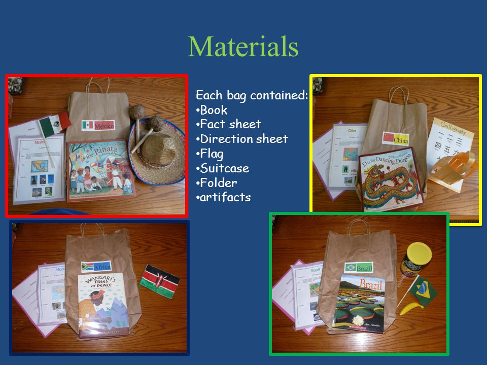 Materials Each bag contained: Book Fact sheet Direction sheet Flag Suitcase Folder artifacts