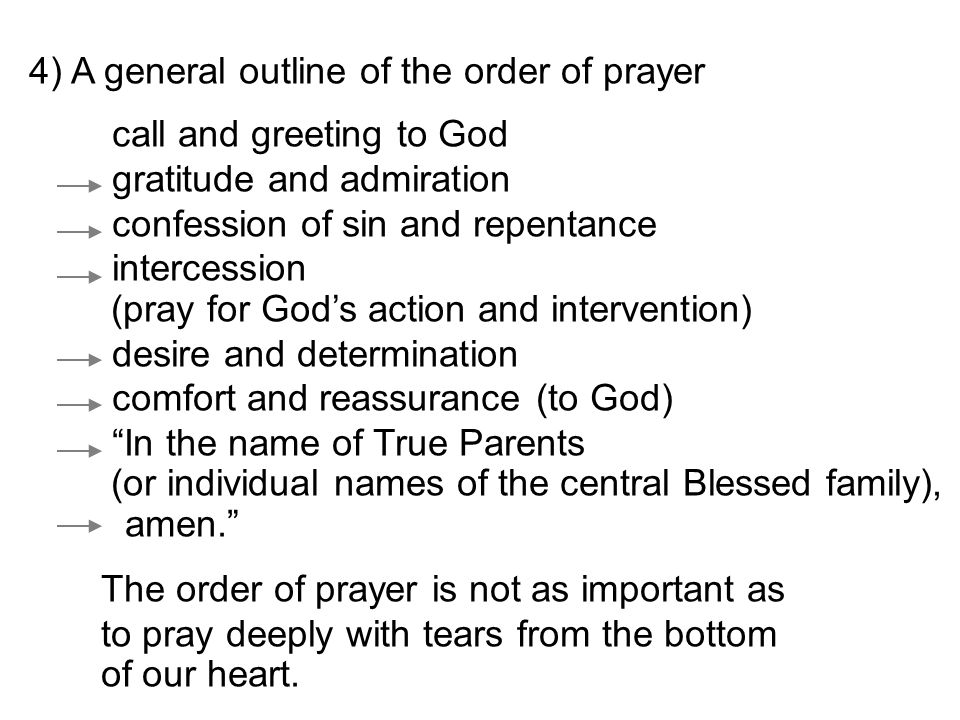 Prayer Chapter 2  A  Purpose of Prayer 1)Separation from