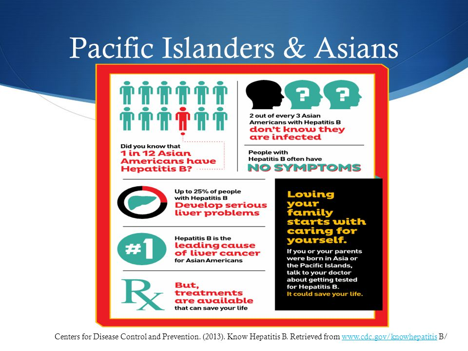 Pacific Islanders & Asians Centers for Disease Control and Prevention.
