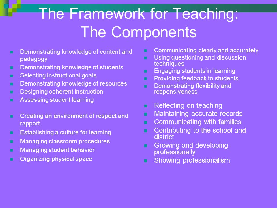 The Framework for Teaching: The Components Demonstrating knowledge of content and pedagogy Demonstrating knowledge of students Selecting instructional goals Demonstrating knowledge of resources Designing coherent instruction Assessing student learning Creating an environment of respect and rapport Establishing a culture for learning Managing classroom procedures Managing student behavior Organizing physical space Communicating clearly and accurately Using questioning and discussion techniques Engaging students in learning Providing feedback to students Demonstrating flexibility and responsiveness Reflecting on teaching Maintaining accurate records Communicating with families Contributing to the school and district Growing and developing professionally Showing professionalism