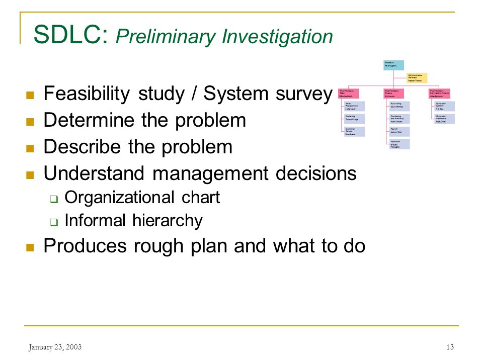 January 23, SDLC: Systems Development Life Cycle Preliminary investigation Analysis Design Development Implementation