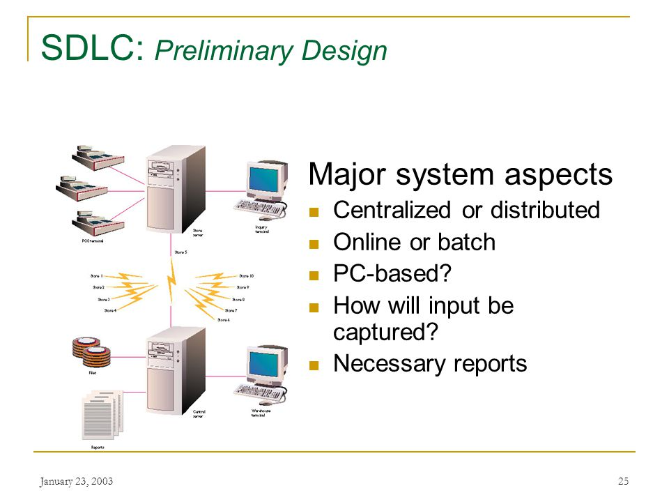 January 23, SDLC: Design Planning the new system  System Architecture  Two Design Phases Preliminary design (or external design) Detail design (or internal design)