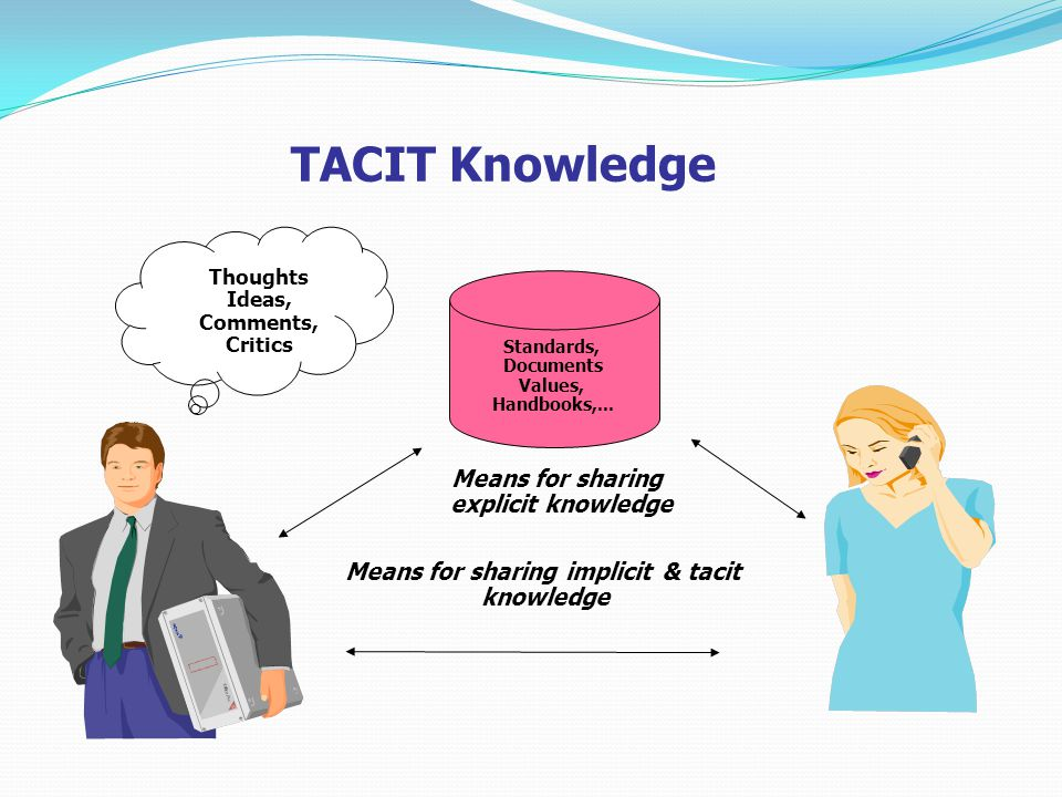TACIT Knowledge Standards, Documents Values, Handbooks,...