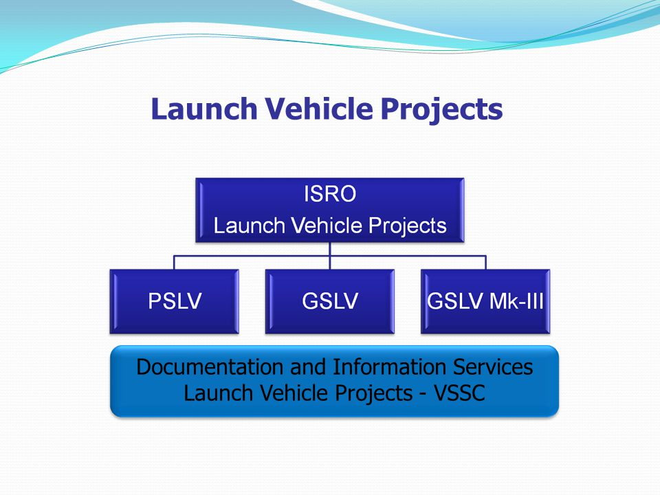 Launch Vehicle Projects Documentation and Information Services Launch Vehicle Projects - VSSC
