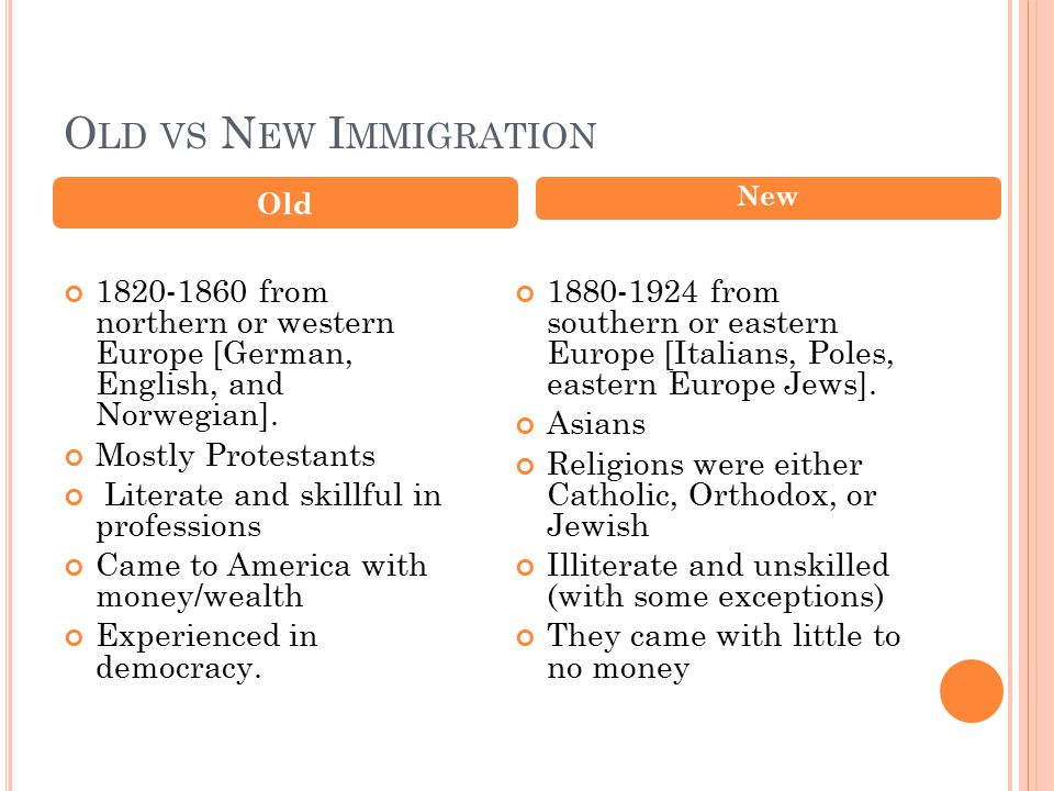 O LD VS N EW I MMIGRATION from northern or western Europe [German, English, and Norwegian].