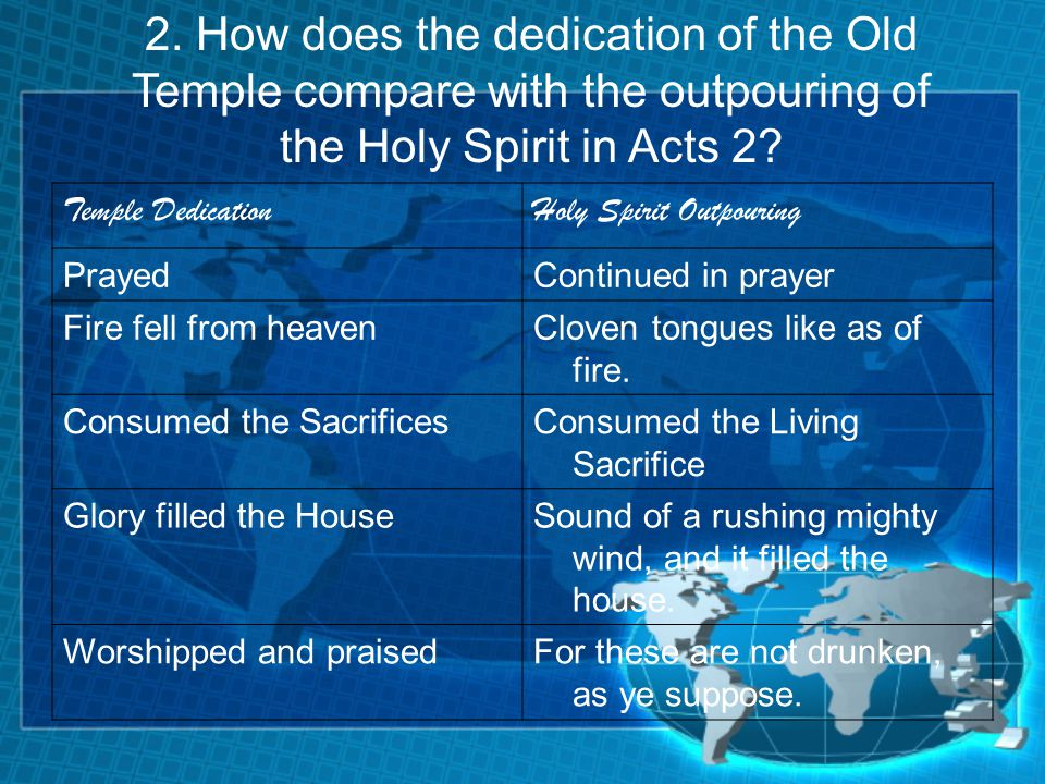 Temple DedicationHoly Spirit Outpouring PrayedContinued in prayer Fire fell from heavenCloven tongues like as of fire.