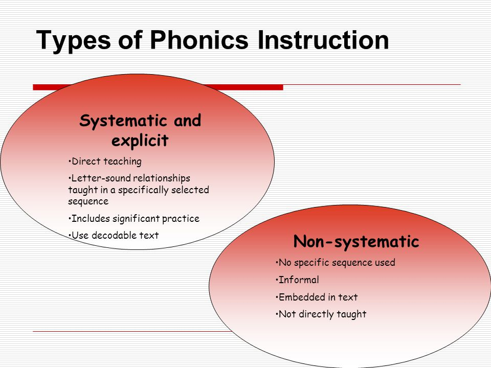 Types of Phonics Instruction Systematic and explicit Direct teaching Letter-sound relationships taught in a specifically selected sequence Includes significant practice Use decodable text Non-systematic No specific sequence used Informal Embedded in text Not directly taught