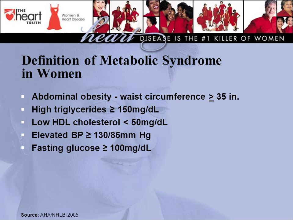 Definition of Metabolic Syndrome in Women  Abdominal obesity - waist circumference > 35 in.