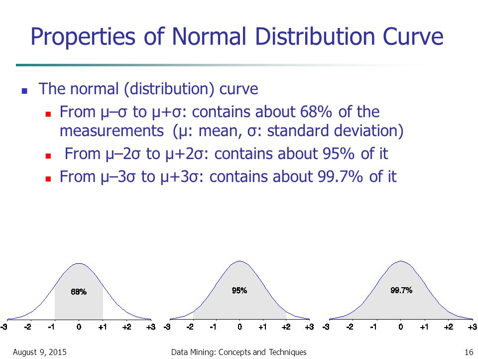 August 9, 2015Data Mining: Concepts and Techniques16 Properties of Normal Distribution Curve The normal (distribution) curve From μ–σ to μ+σ: contains about 68% of the measurements (μ: mean, σ: standard deviation) From μ–2σ to μ+2σ: contains about 95% of it From μ–3σ to μ+3σ: contains about 99.7% of it