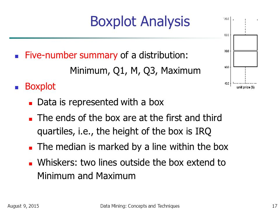 August 9, 2015Data Mining: Concepts and Techniques17 Boxplot Analysis Five-number summary of a distribution: Minimum, Q1, M, Q3, Maximum Boxplot Data is represented with a box The ends of the box are at the first and third quartiles, i.e., the height of the box is IRQ The median is marked by a line within the box Whiskers: two lines outside the box extend to Minimum and Maximum