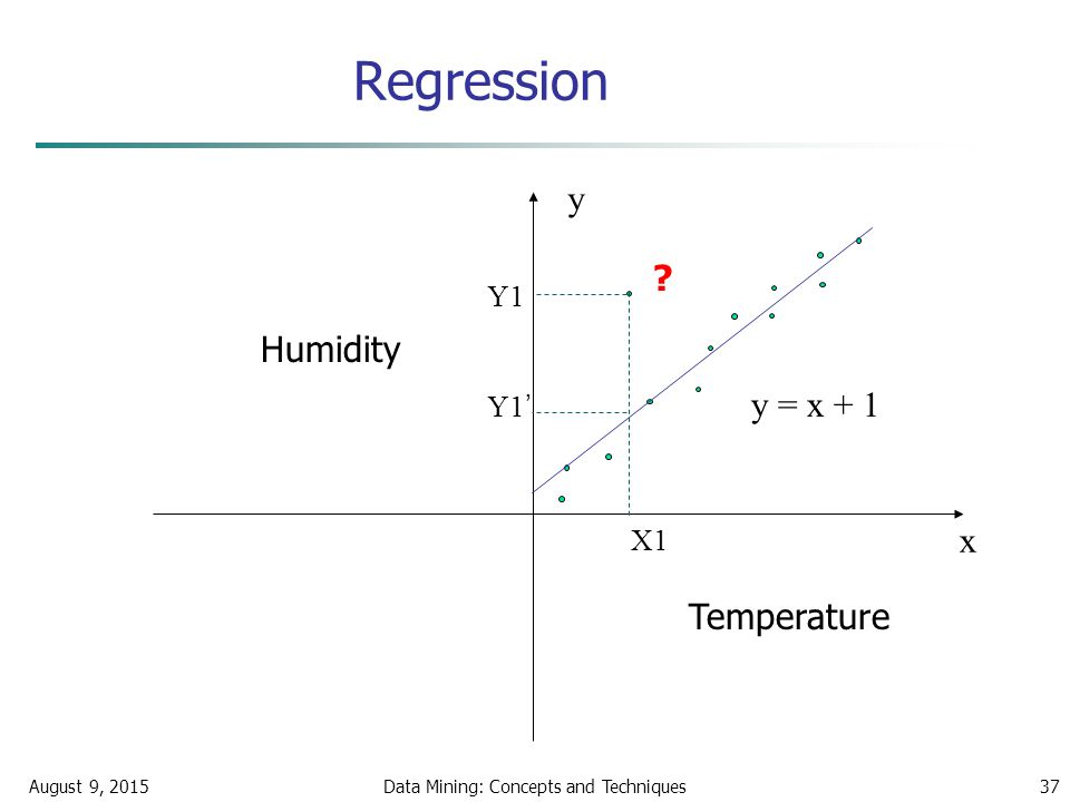August 9, 2015Data Mining: Concepts and Techniques37 Regression x y y = x + 1 X1 Y1 Y1' Temperature Humidity