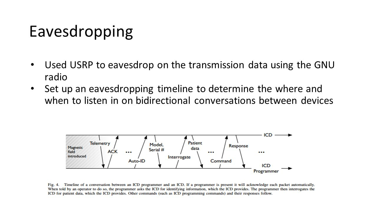 Eavesdropping Used USRP to eavesdrop on the transmission data using the GNU radio Set up an eavesdropping timeline to determine the where and when to listen in on bidirectional conversations between devices