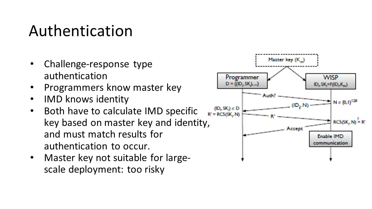 Authentication Challenge-response type authentication Programmers know master key IMD knows identity Both have to calculate IMD specific key based on master key and identity, and must match results for authentication to occur.