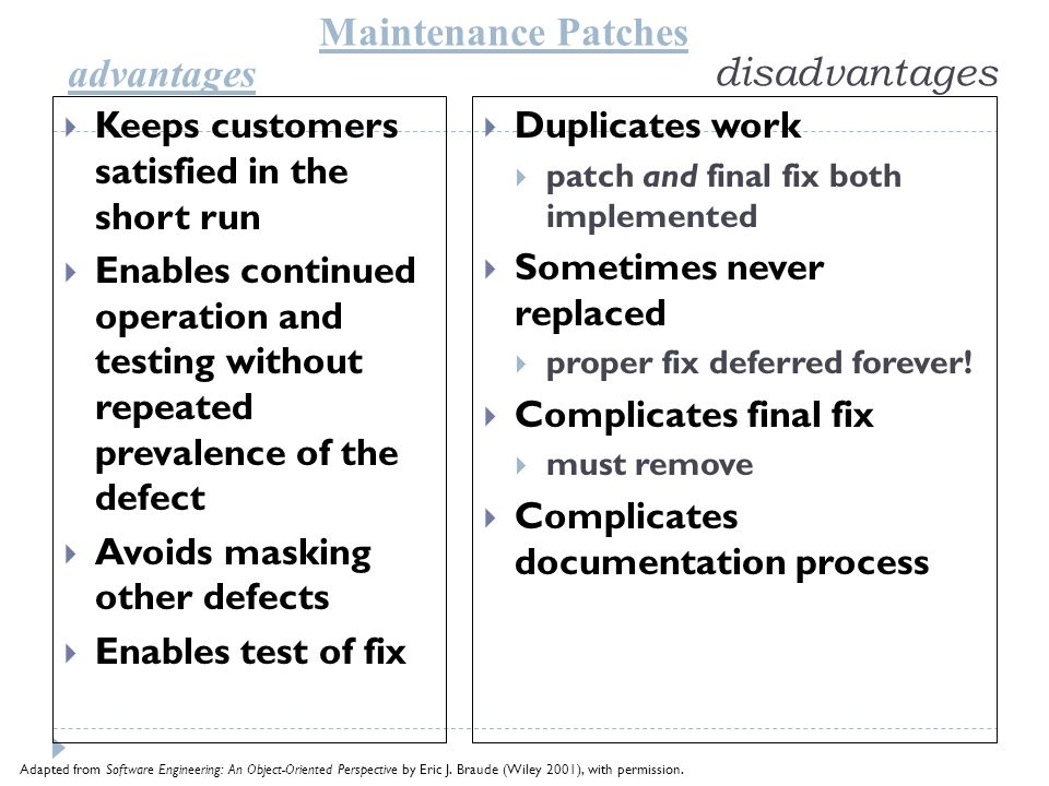 Introduction To Software Maintenance Software Maintenance Definition One Of The Phases In The Software Development Process And Follows Deployment Ppt Download