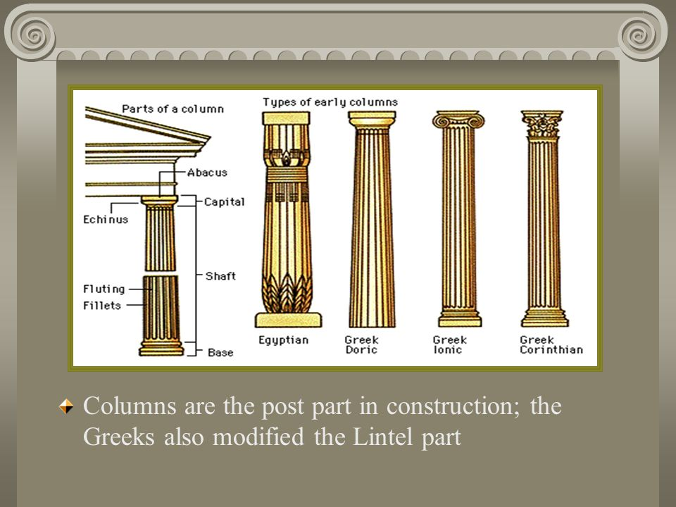 Parts Of A Column >> Greece Iii Architecture A Columns A Columns Are Part Of Post And