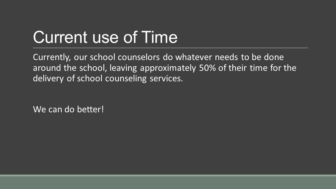Current use of Time Currently, our school counselors do whatever needs to be done around the school, leaving approximately 50% of their time for the delivery of school counseling services.