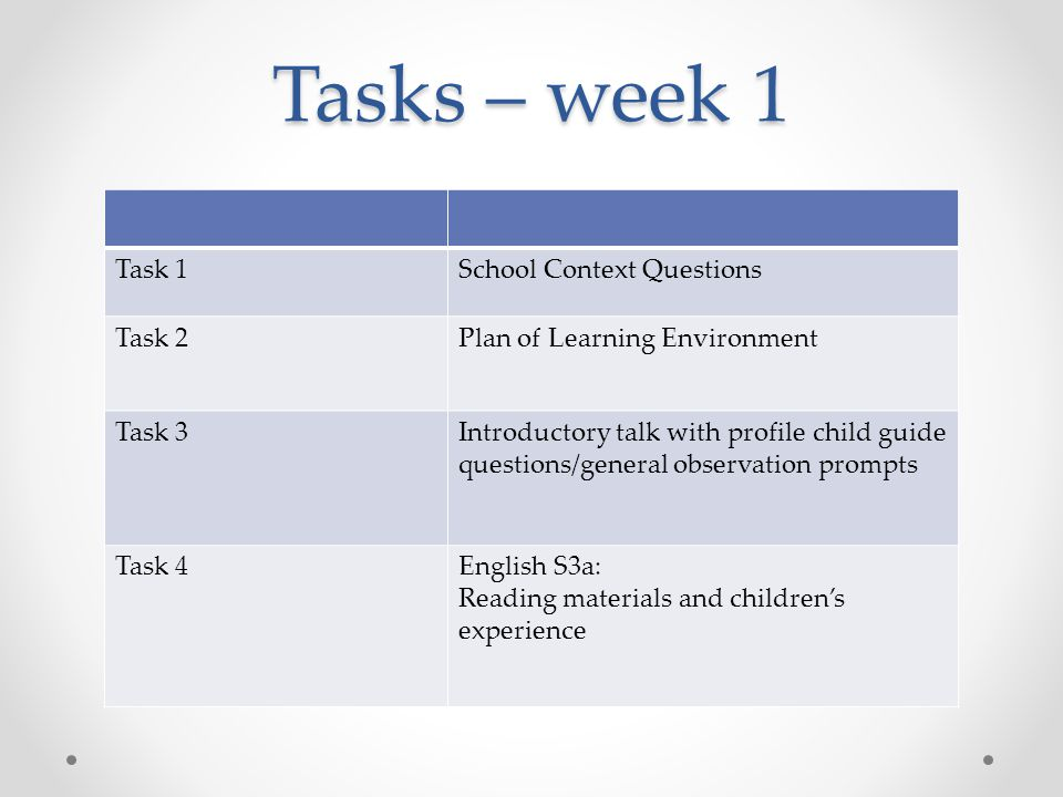 Tasks – week 1 Task 1School Context Questions Task 2Plan of Learning Environment Task 3Introductory talk with profile child guide questions/general observation prompts Task 4English S3a: Reading materials and children's experience