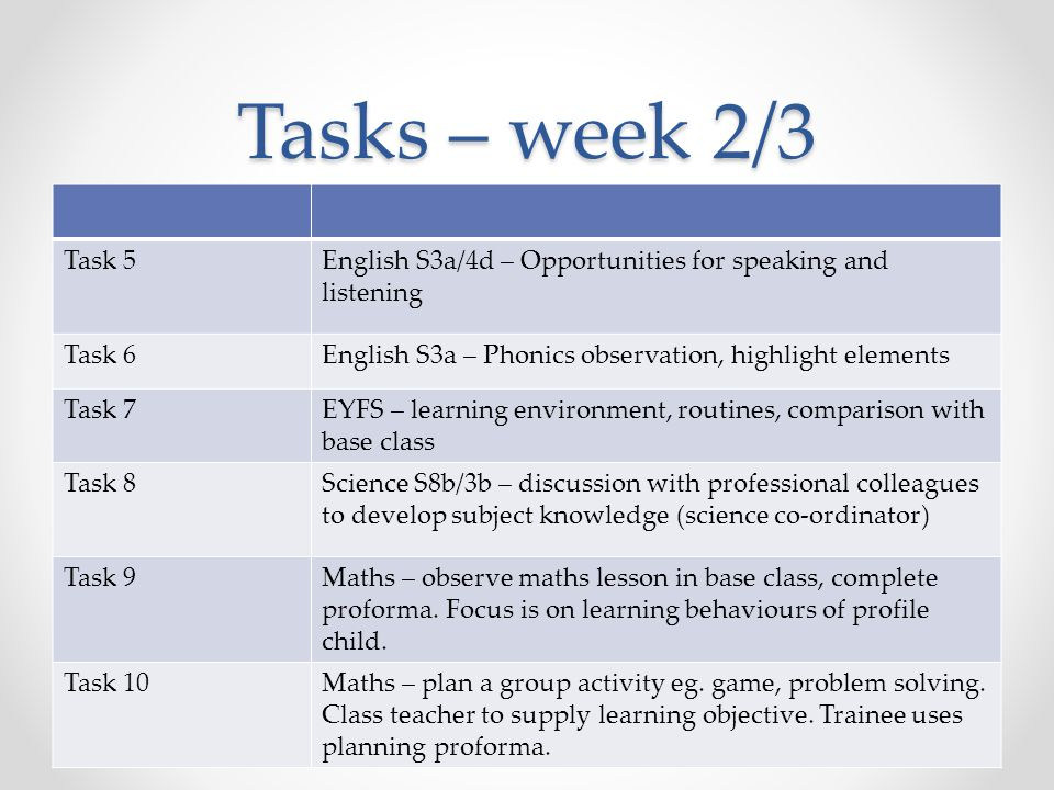 Tasks – week 2/3 Task 5English S3a/4d – Opportunities for speaking and listening Task 6English S3a – Phonics observation, highlight elements Task 7EYFS – learning environment, routines, comparison with base class Task 8Science S8b/3b – discussion with professional colleagues to develop subject knowledge (science co-ordinator) Task 9Maths – observe maths lesson in base class, complete proforma.