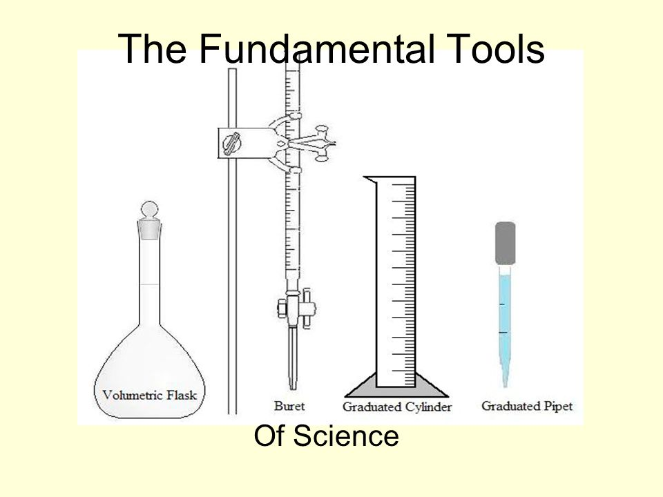 The Fundamental Tools Of Science Units Some Fundamental