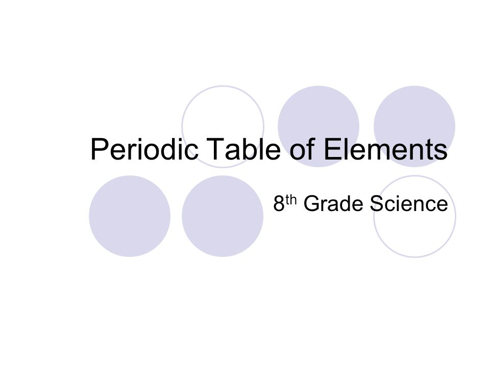 1 periodic table of elements 8 th grade science