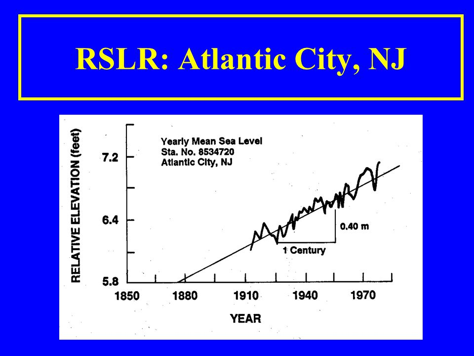 RSLR: Atlantic City, NJ