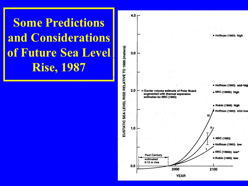 Some Predictions and Considerations of Future Sea Level Rise, 1987