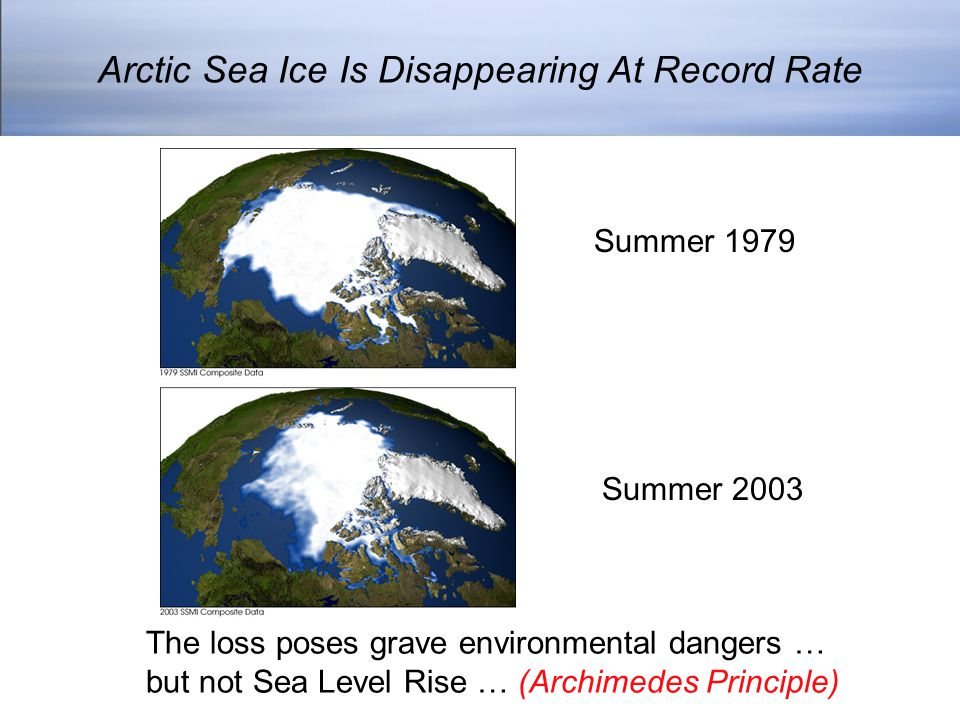 The loss poses grave environmental dangers … but not Sea Level Rise … (Archimedes Principle) Summer 1979 Summer 2003 Arctic Sea Ice Is Disappearing At Record Rate