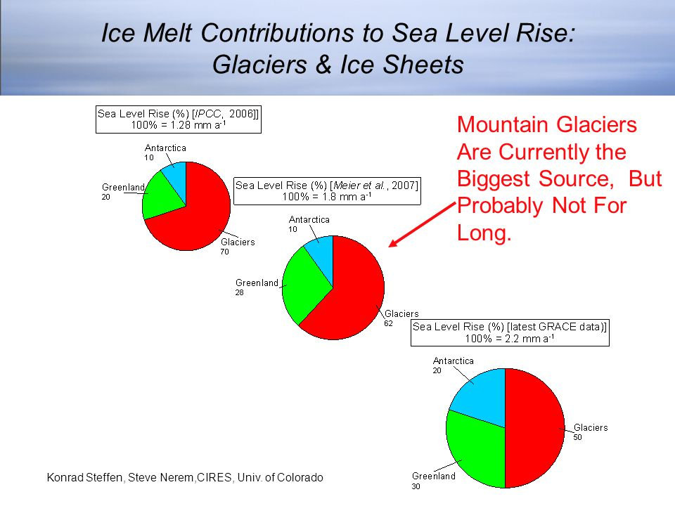 Cryospheric sea-level rise: glaciers and ice sheets Konrad Steffen, Steve Nerem,CIRES, Univ.