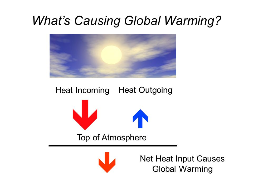 What's Causing Global Warming.