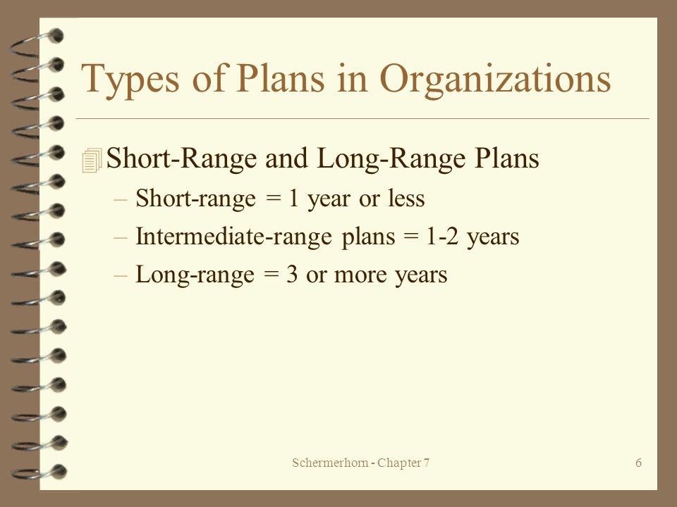 Schermerhorn - Chapter 76 Types of Plans in Organizations 4 Short-Range and Long-Range Plans –Short-range = 1 year or less –Intermediate-range plans = 1-2 years –Long-range = 3 or more years