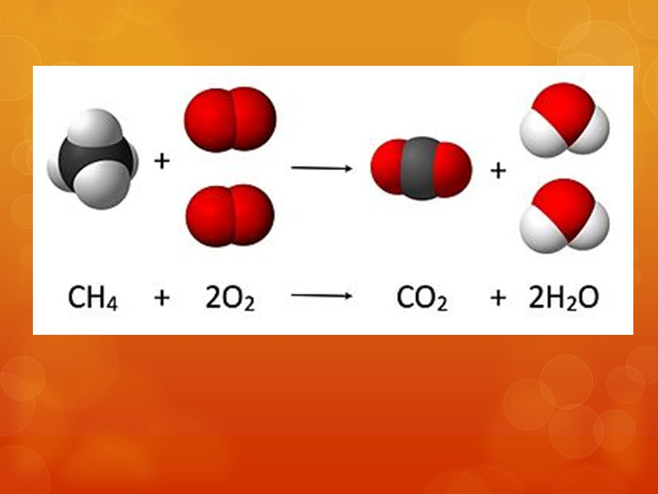 Product of Combustion Reaction  A combustion reaction with a hydrocarbon produces water, carbon dioxide, and heat.